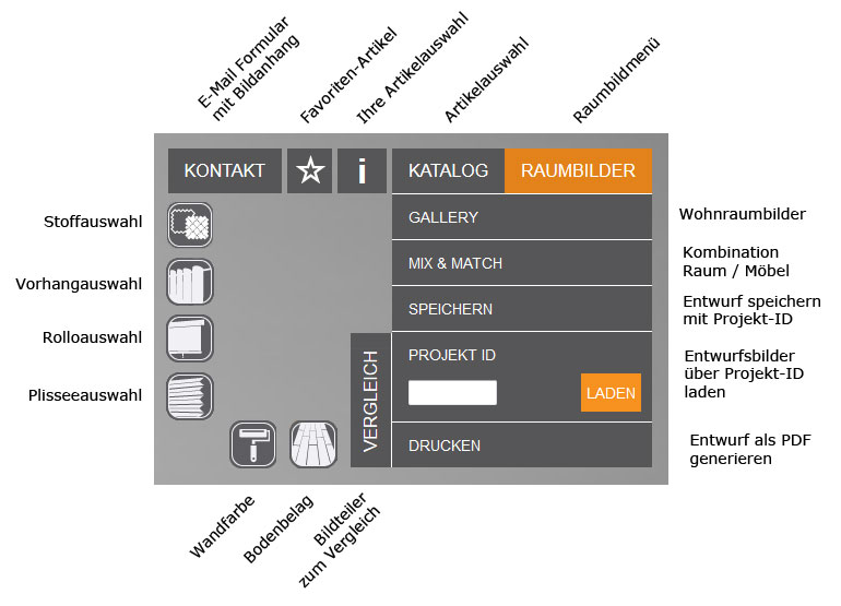 Materialo Online Raumkonfigurator