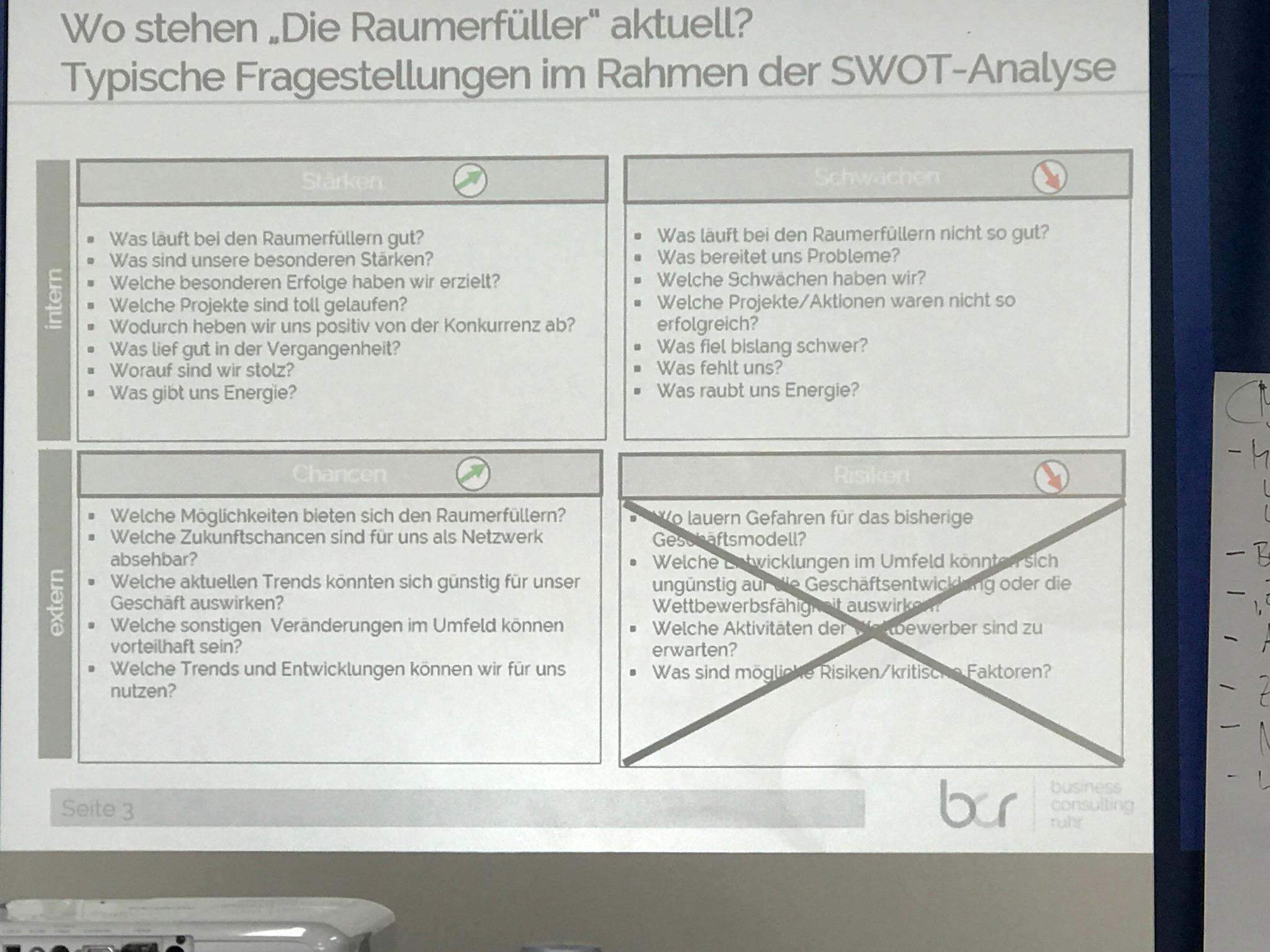 platz-in-der-sonne-09-SWOT